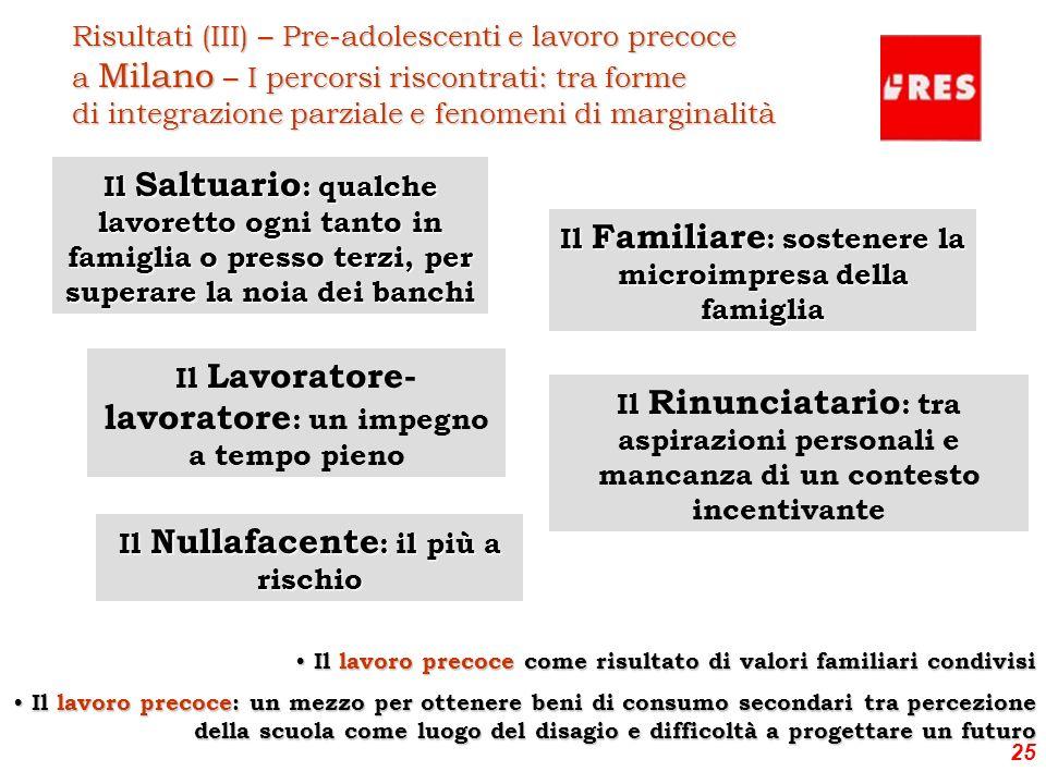 25 Risultati (III) – Pre-adolescenti e lavoro precoce a Milano – I percorsi riscontrati: tra forme di integrazione parziale e fenomeni di marginalità