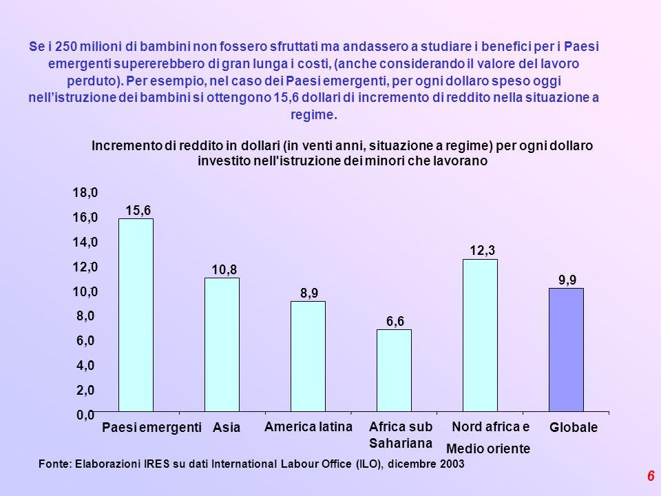 6 Se i 250 milioni di bambini non fossero sfruttati ma andassero a studiare i benefici per i Paesi emergenti supererebbero di gran lunga i costi, (anc