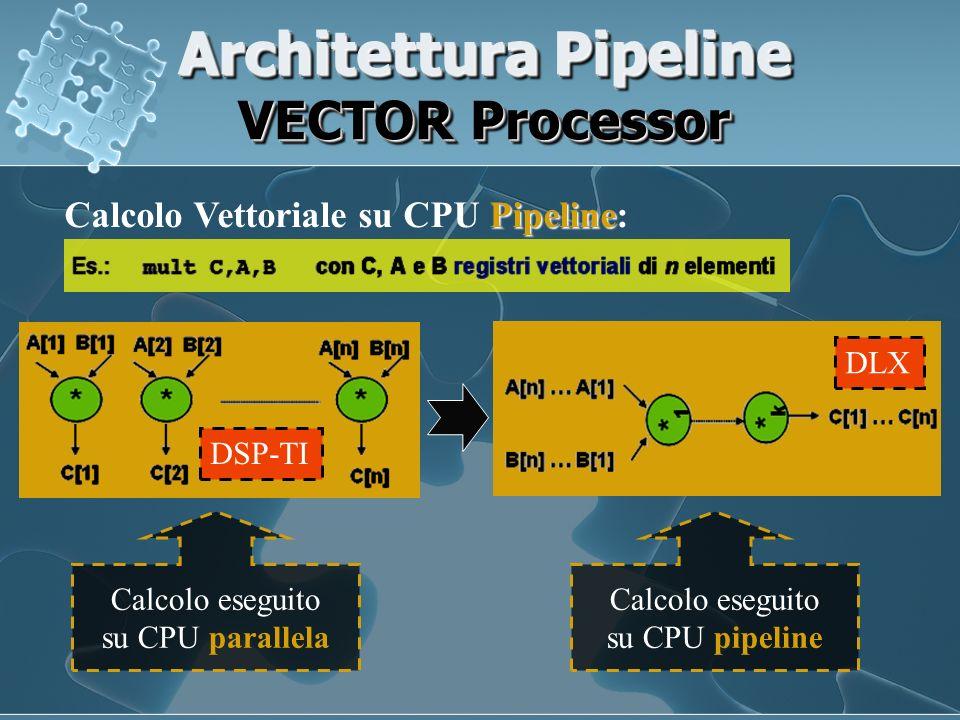 Architettura Pipeline VECTOR Processor Pipeline Calcolo Vettoriale su CPU Pipeline: Calcolo eseguito su CPU parallela Calcolo eseguito su CPU pipeline
