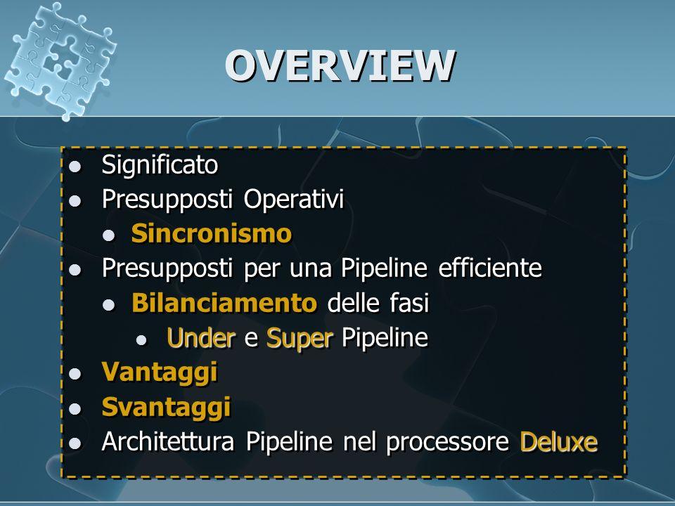 Significato Pipeline Catena di Montaggio Pipeline come una Catena di Montaggio Invece di utilizzare piu unità operative specializzate su tutte le fasi dellintero processo impiega più unità operative indipendenti, non interscambiaili e specializzate su diverse fasi dellintero processo meno complesse meno costose facilmente riproducibili Unità Operative centralizzato non troppo complesso Unità di Controllo dopo una latenza NxT completo ogni processo in un tempo T Speed – Up: N N: num Unità Operative T: tempo massimo per operazione complessità proporzionale a NArchitettura Henry FordHenry Ford, proprietario dellomonima fabbrica automobilistica di Detroit, nel 1927 costruisce la prima catena di montaggio