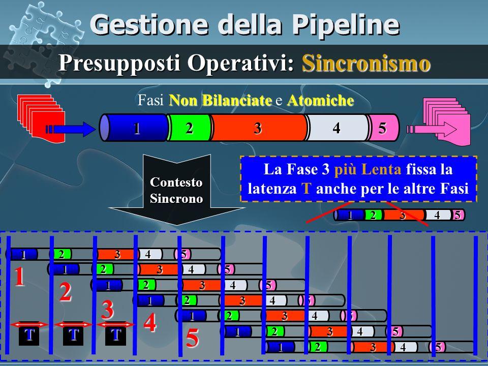 Gestione della Pipeline 543 2 1 543 2 1 543 2 1 4 1 2 3 5 4 1 2 3 5 4 1 2 3 5 4 1 2 3 5 4 1 2 3 5 4 1 2 3 5 NO 543 2 1 Non BilanciateAtomiche Fasi Non