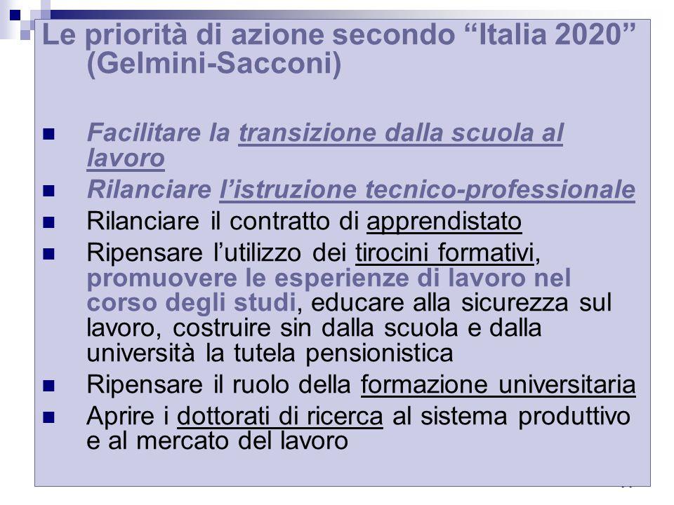 11 Le priorità di azione secondo Italia 2020 (Gelmini-Sacconi) Facilitare la transizione dalla scuola al lavoro Rilanciare listruzione tecnico-profess