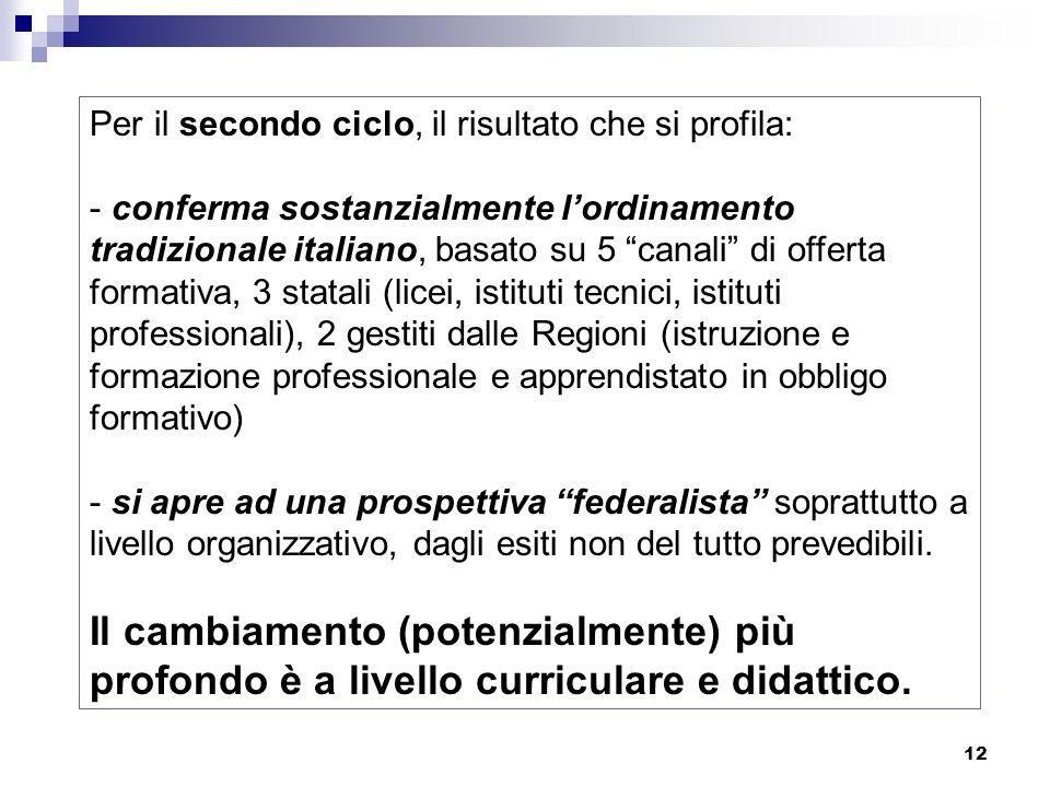 12 Per il secondo ciclo, il risultato che si profila: - conferma sostanzialmente lordinamento tradizionale italiano, basato su 5 canali di offerta for