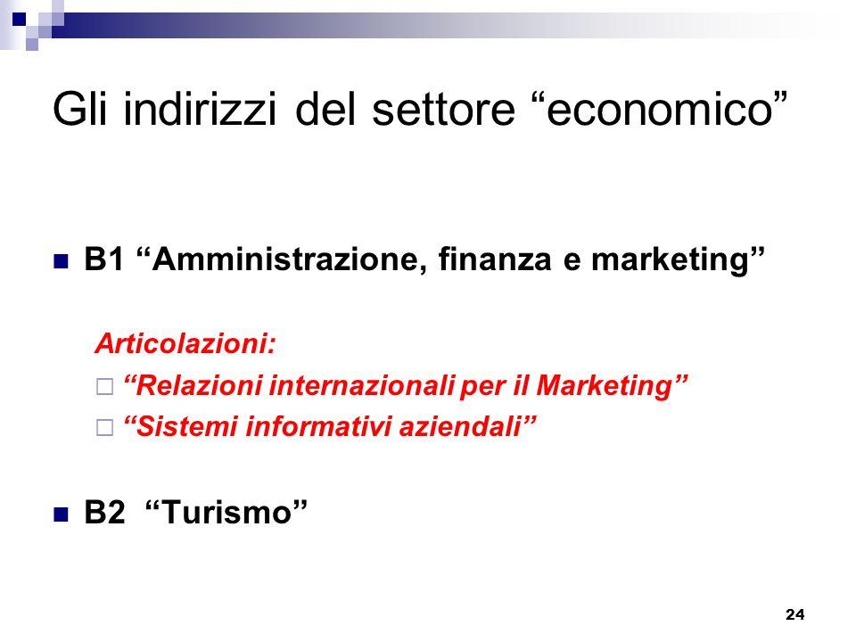 24 Gli indirizzi del settore economico B1 Amministrazione, finanza e marketing Articolazioni: Relazioni internazionali per il Marketing Sistemi inform