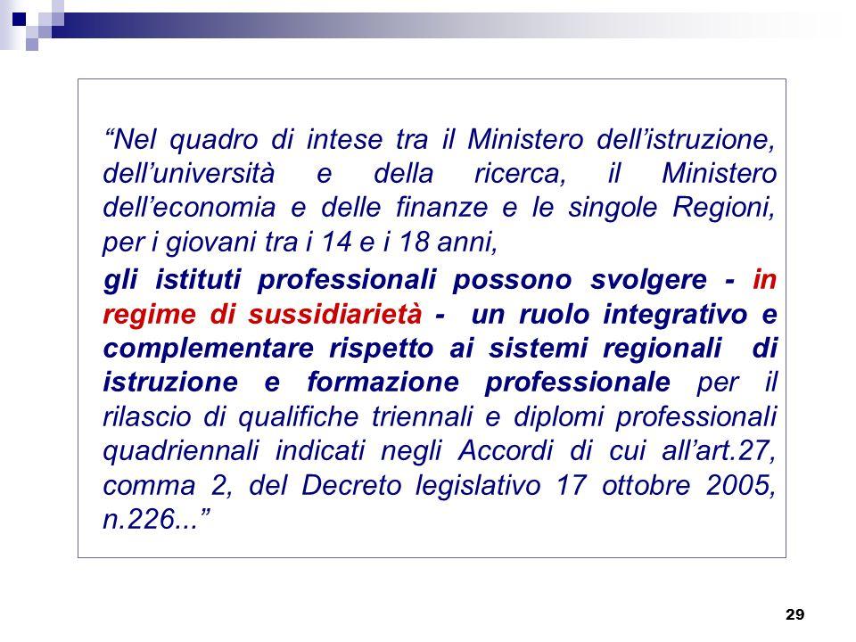 29 Nel quadro di intese tra il Ministero dellistruzione, delluniversità e della ricerca, il Ministero delleconomia e delle finanze e le singole Region