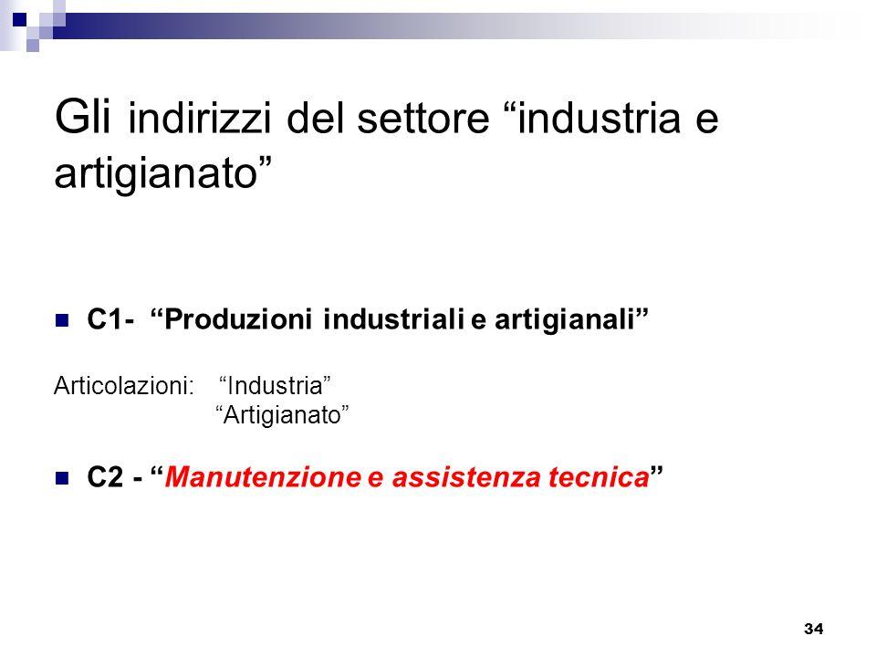 34 Gli indirizzi del settore industria e artigianato C1- Produzioni industriali e artigianali Articolazioni: Industria Artigianato C2 - Manutenzione e