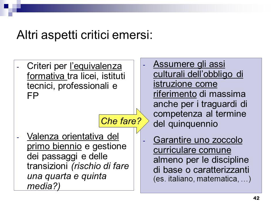 42 Altri aspetti critici emersi: - Criteri per lequivalenza formativa tra licei, istituti tecnici, professionali e FP - Valenza orientativa del primo