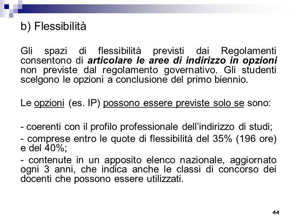 44 b) Flessibilità Gli spazi di flessibilità previsti dai Regolamenti consentono di articolare le aree di indirizzo in opzioni non previste dal regola