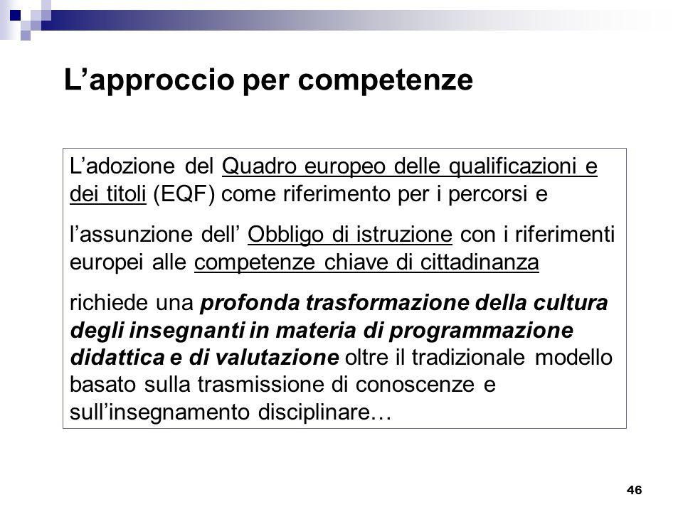 46 Lapproccio per competenze Ladozione del Quadro europeo delle qualificazioni e dei titoli (EQF) come riferimento per i percorsi e lassunzione dell O