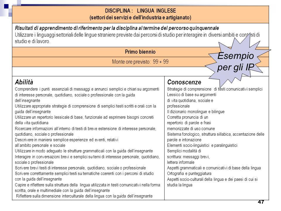 47 DISCIPLINA : LINGUA INGLESE (settori dei servizi e dellindustria e artigianato) Risultati di apprendimento di riferimento per la disciplina al term