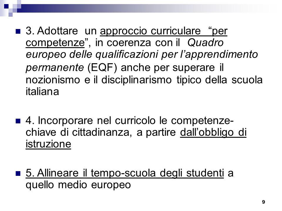 9 3. Adottare un approccio curriculare per competenze, in coerenza con il Quadro europeo delle qualificazioni per lapprendimento permanente (EQF) anch