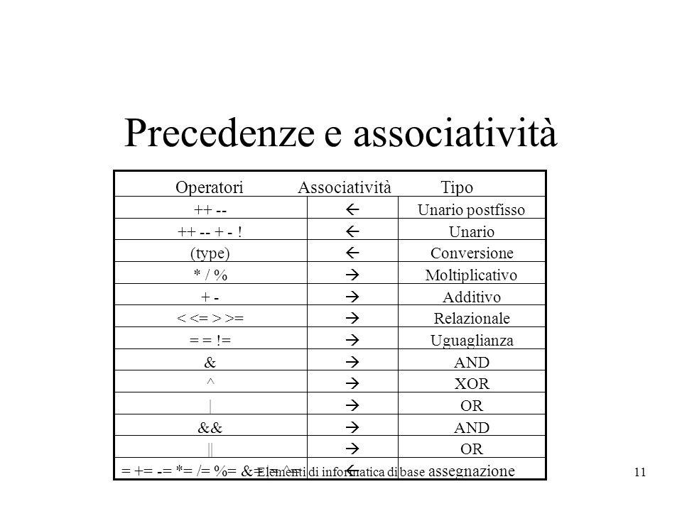 Elementi di informatica di base11 Precedenze e associatività Unario ++ -- + - .