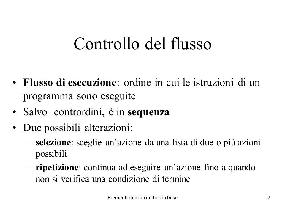 Elementi di informatica di base23 Diagramma di flusso Espressione_Di_Controllo = Etichetta_Caso_1 true Sequenza_Istruzioni_1 break.