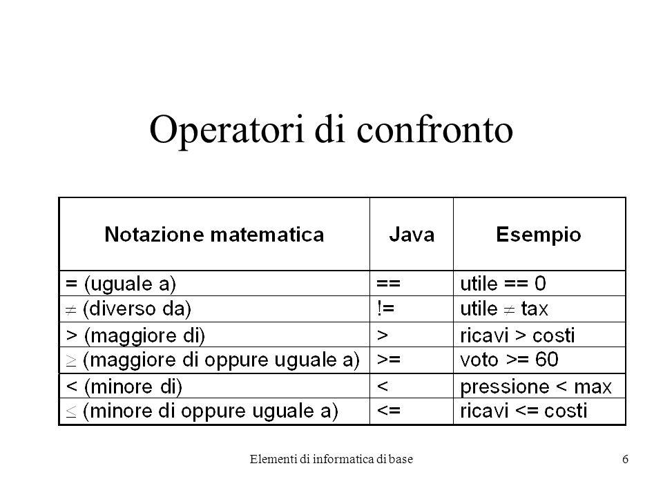 Elementi di informatica di base6 Operatori di confronto
