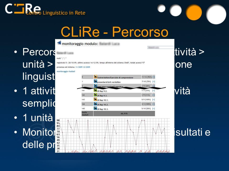 CLiRe - Percorso Percorso lineare e progressivo (attività > unità > modulo) proprio dellistruzione linguistica 1 attività combinata = max.