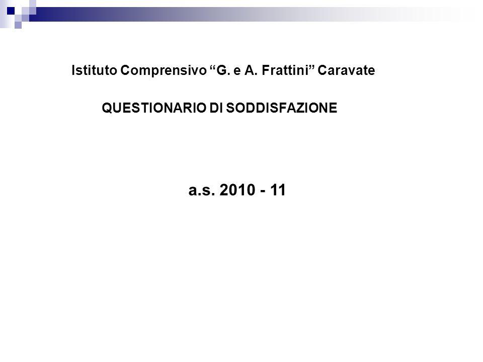 QUESTIONARIO DI SODDISFAZIONE a.s. 2010 - 11 Istituto Comprensivo G. e A. Frattini Caravate