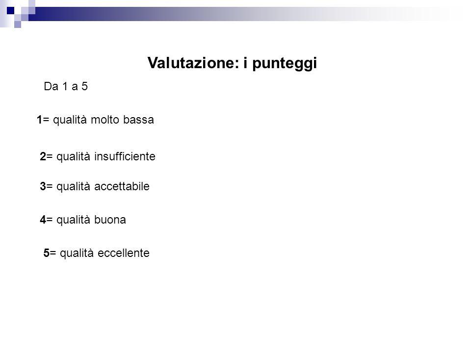 Valutazione: i punteggi 1= qualità molto bassa 2= qualità insufficiente 3= qualità accettabile 4= qualità buona 5= qualità eccellente Da 1 a 5