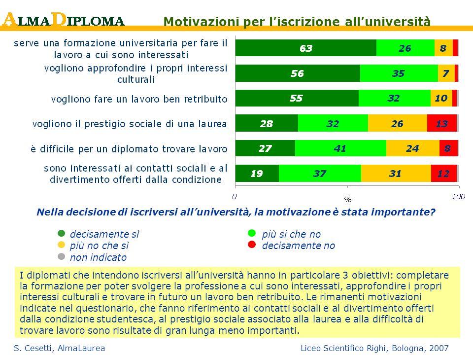 S. Cesetti, AlmaLaurea Liceo Scientifico Righi, Bologna, 2007 Motivazioni per liscrizione alluniversità decisamente sìpiù si che no più no che sìdecis
