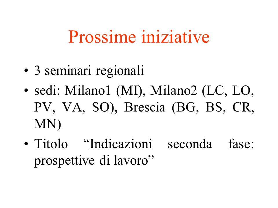 Prossime iniziative 3 seminari regionali sedi: Milano1 (MI), Milano2 (LC, LO, PV, VA, SO), Brescia (BG, BS, CR, MN) Titolo Indicazioni seconda fase: p