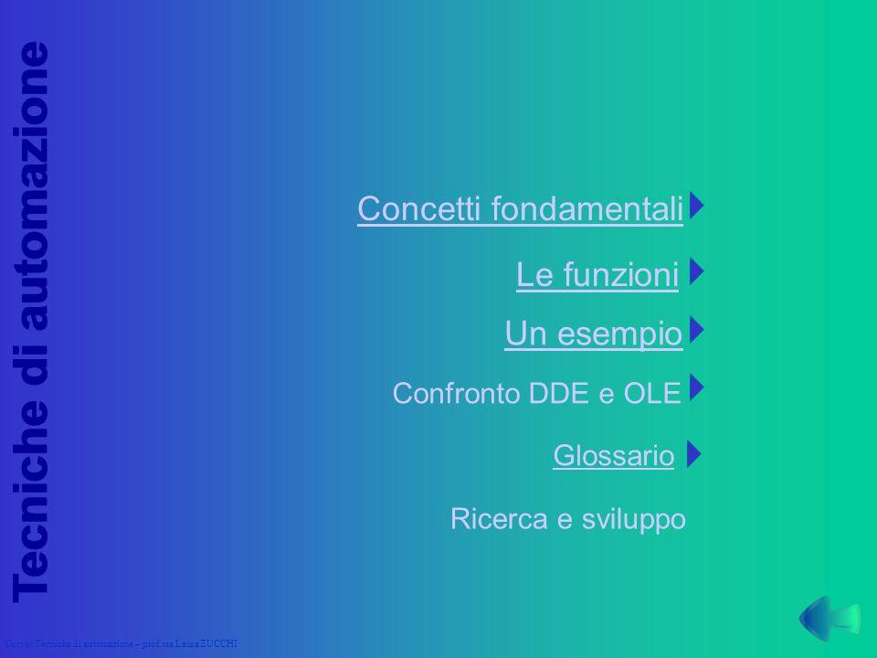 Tecniche di automazione Corso: Tecniche di automazione – prof.ssa Laura ZUCCHI Confronto DDE e OLE Concetti fondamentali Le funzioni Un esempio Ricerc