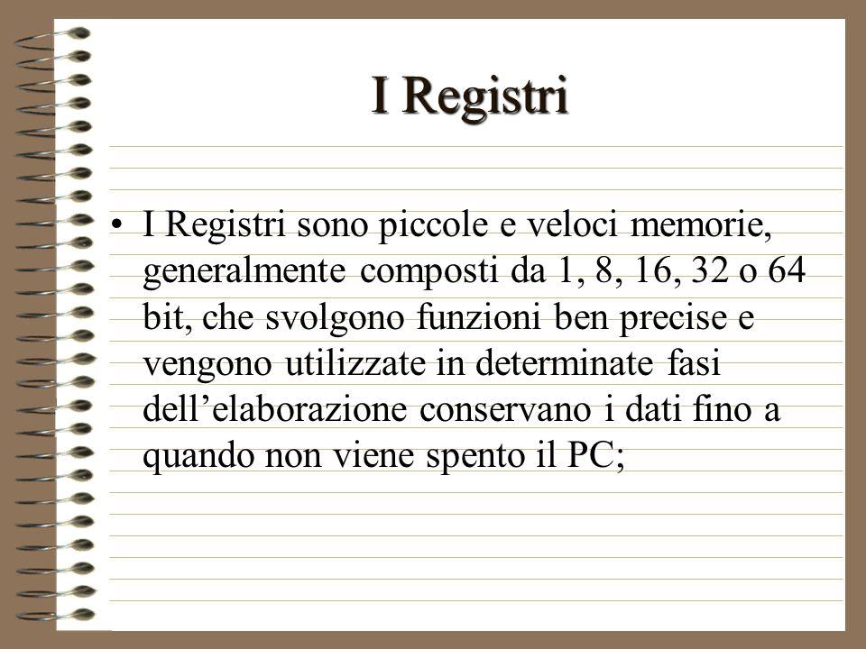 I Registri si suddividono in: Registro Istruzioni: viene memorizzato il comando del momento;Registro Istruzioni: viene memorizzato il comando del momento; Registro Indirizzi: serve a indirizzare la memoria;Registro Indirizzi: serve a indirizzare la memoria; Registro Controllo: memorizza i comandi per gli altri dispositivi;Registro Controllo: memorizza i comandi per gli altri dispositivi; Registro Interrupt: comunica al processore la situazione dei dispositivi di input e output.Registro Interrupt: comunica al processore la situazione dei dispositivi di input e output.