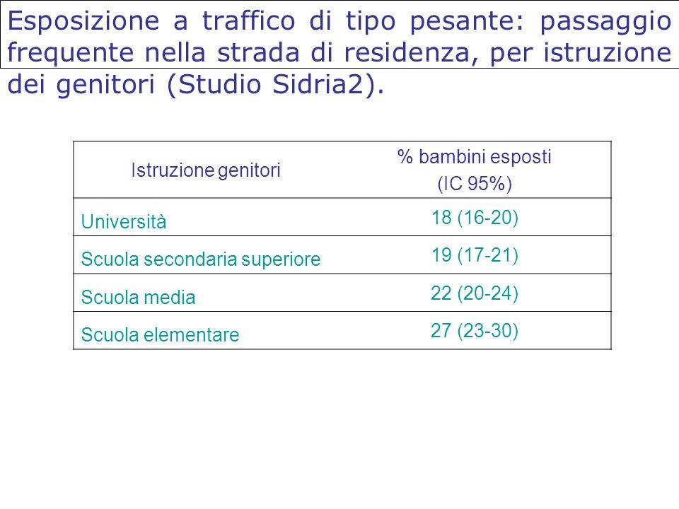 Esposizione a traffico di tipo pesante: passaggio frequente nella strada di residenza, per istruzione dei genitori (Studio Sidria2). Istruzione genito