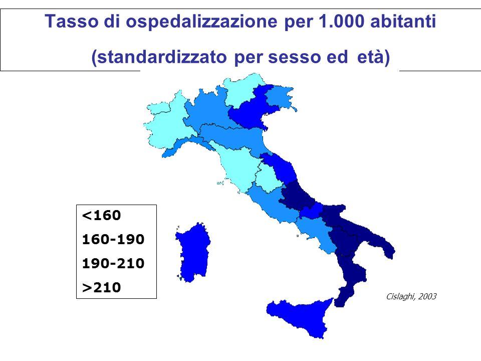 Tasso di ospedalizzazione per 1.000 abitanti (standardizzato per sesso ed età) <160 160-190 190-210 >210 Cislaghi, 2003