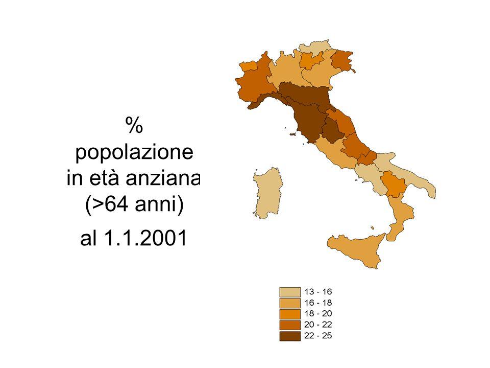 By pass aorto coronarico numero di interventi eseguiti in regione e su residenti della regione Anno 2002 Fonte: Osservasalute 2004