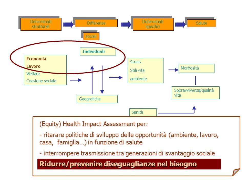 Ridurre/prevenire diseguaglianze nel bisogno (Equity) Health Impact Assessment per: - ritarare politiche di sviluppo delle opportunità (ambiente, lavo
