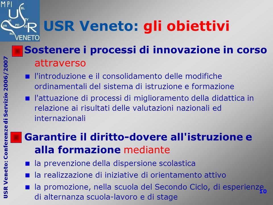 USR Veneto: Conferenze di Servizio 2006/2007 10 USR Veneto: gli obiettivi Sostenere i processi di innovazione in corso attraverso l'introduzione e il