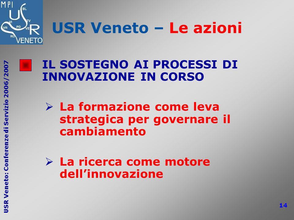 USR Veneto: Conferenze di Servizio 2006/2007 14 USR Veneto – Le azioni IL SOSTEGNO AI PROCESSI DI INNOVAZIONE IN CORSO La formazione come leva strateg