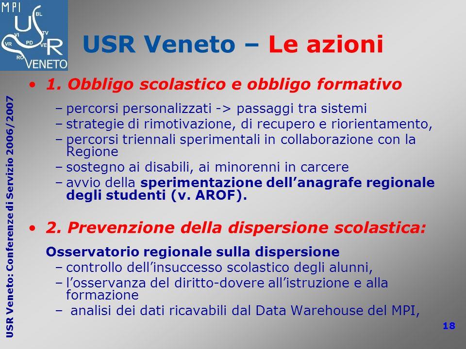 USR Veneto: Conferenze di Servizio 2006/2007 18 USR Veneto – Le azioni 1. Obbligo scolastico e obbligo formativo –percorsi personalizzati -> passaggi