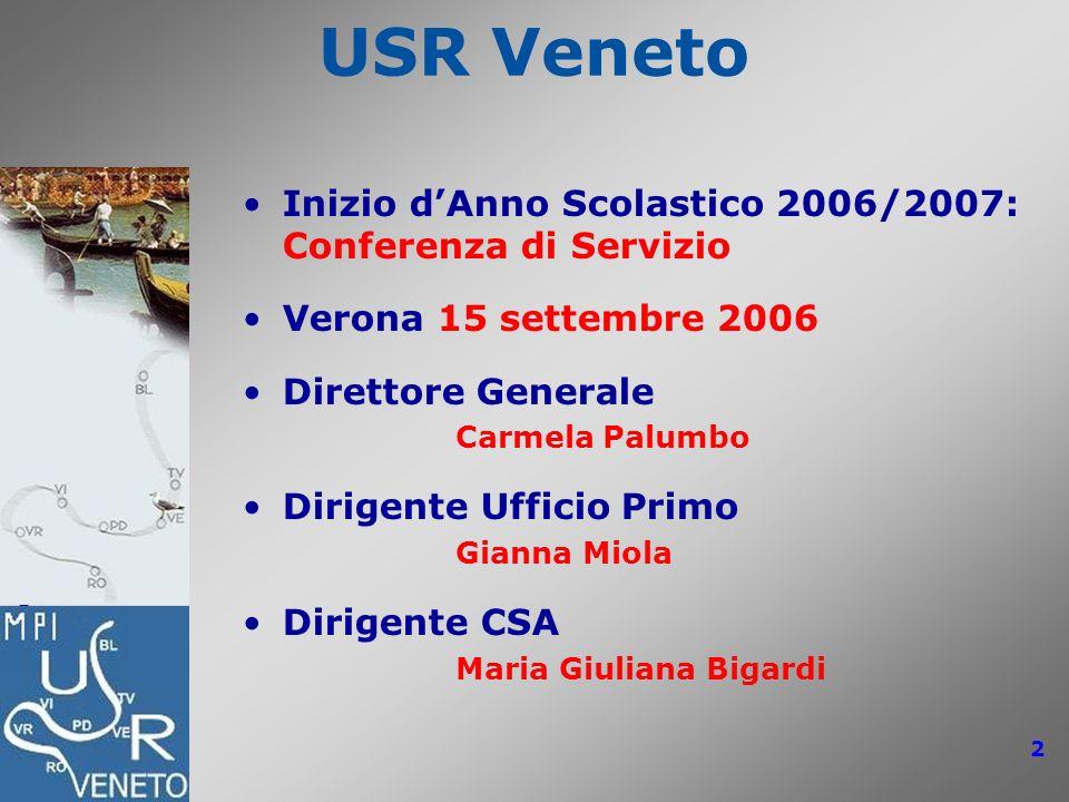 USR Veneto: Conferenze di Servizio 2006/2007 2 USR Veneto Inizio dAnno Scolastico 2006/2007: Conferenza di Servizio Verona 15 settembre 2006 Direttore