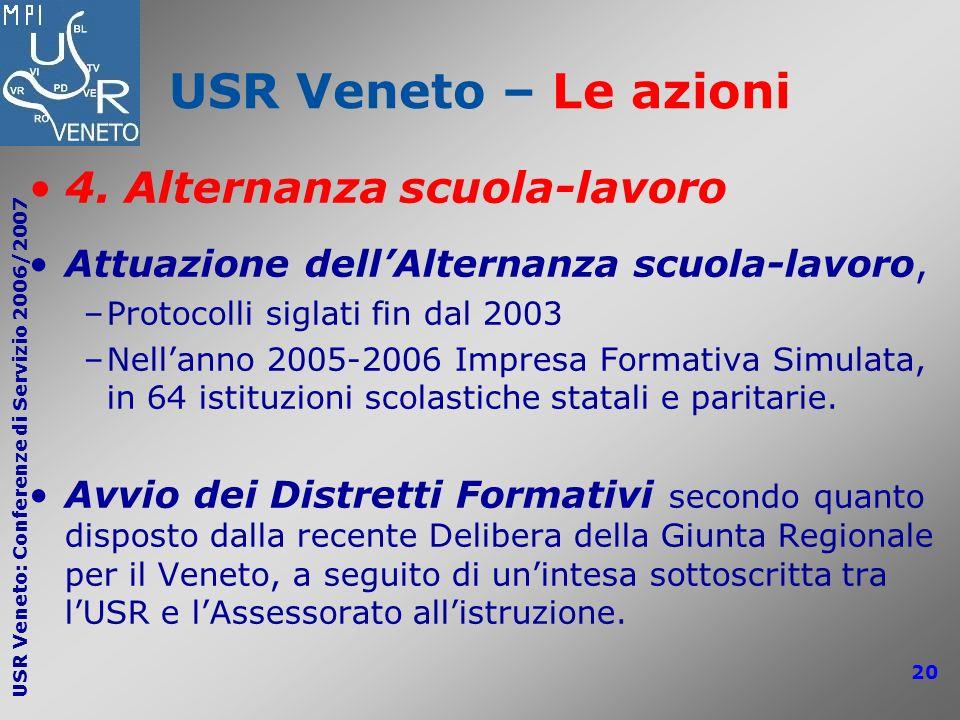 USR Veneto: Conferenze di Servizio 2006/2007 20 USR Veneto – Le azioni 4. Alternanza scuola-lavoro Attuazione dellAlternanza scuola-lavoro, –Protocoll