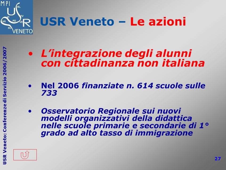 USR Veneto: Conferenze di Servizio 2006/2007 27 USR Veneto – Le azioni Lintegrazione degli alunni con cittadinanza non italiana Nel 2006 finanziate n.