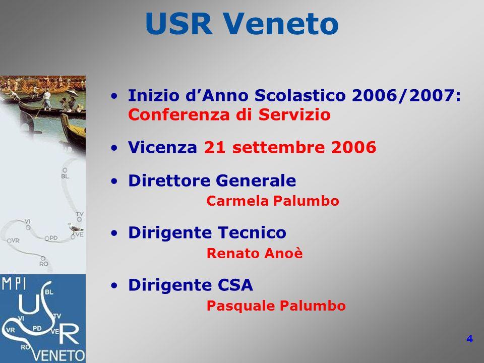 USR Veneto: Conferenze di Servizio 2006/2007 4 USR Veneto Inizio dAnno Scolastico 2006/2007: Conferenza di Servizio Vicenza 21 settembre 2006 Direttor