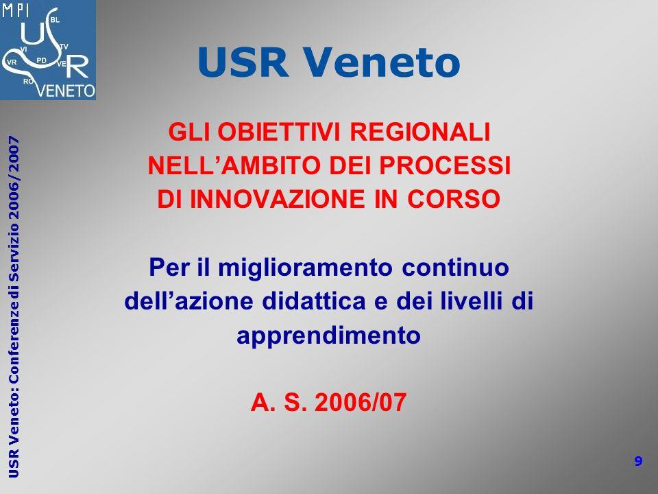 USR Veneto: Conferenze di Servizio 2006/2007 9 USR Veneto GLI OBIETTIVI REGIONALI NELLAMBITO DEI PROCESSI DI INNOVAZIONE IN CORSO Per il miglioramento