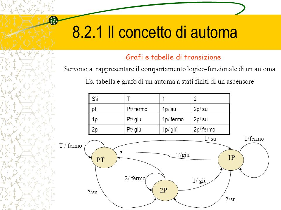 8.2.1 Il concetto di automa Grafi e tabelle di transizione Servono a rappresentare il comportamento logico-funzionale di un automa Es. tabella e grafo