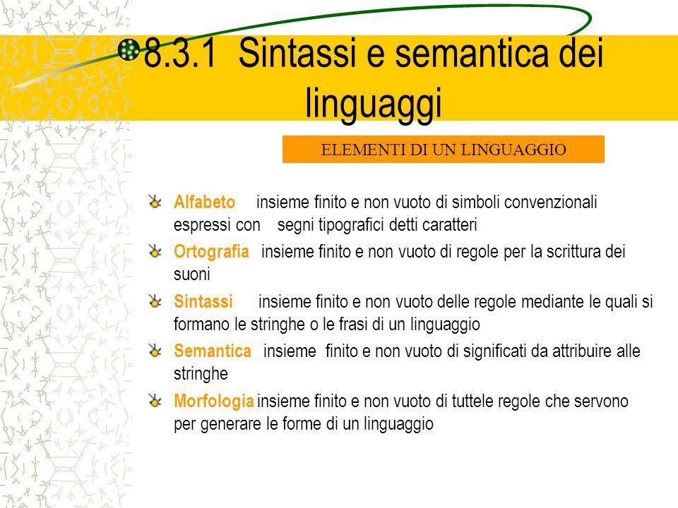 8.3.1 Sintassi e semantica dei linguaggi Alfabeto insieme finito e non vuoto di simboli convenzionali espressi con segni tipografici detti caratteri O