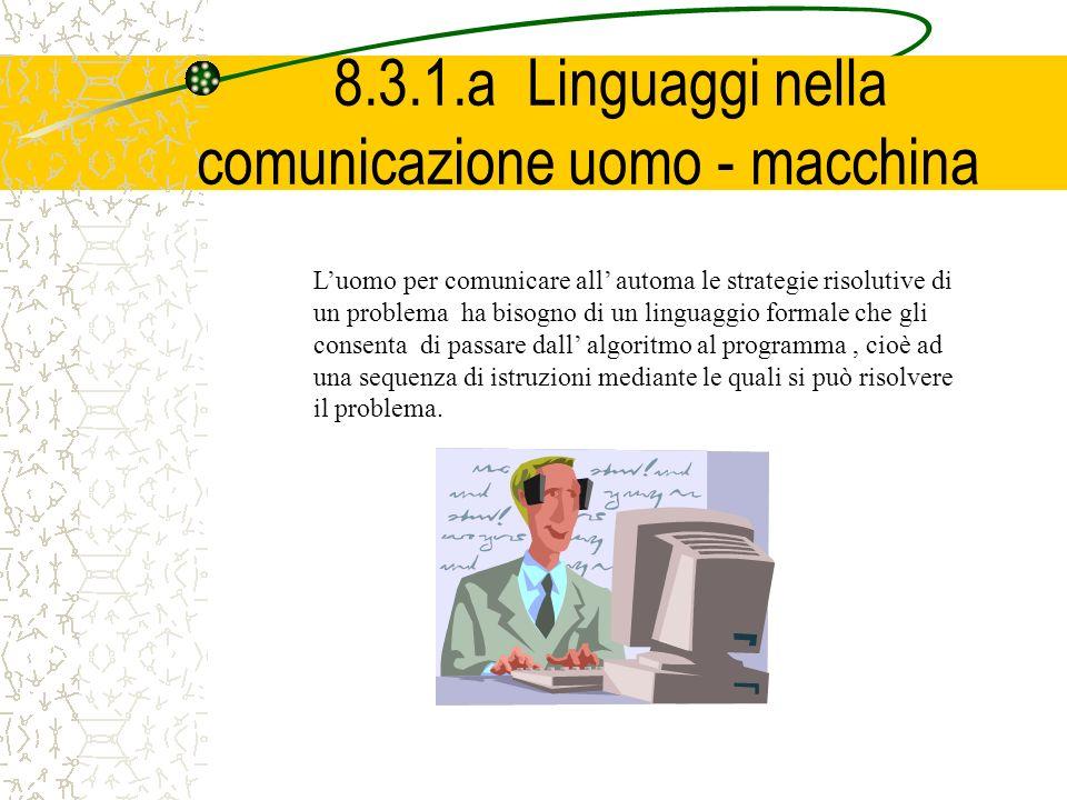 8.3.1.a Linguaggi nella comunicazione uomo - macchina Luomo per comunicare all automa le strategie risolutive di un problema ha bisogno di un linguagg