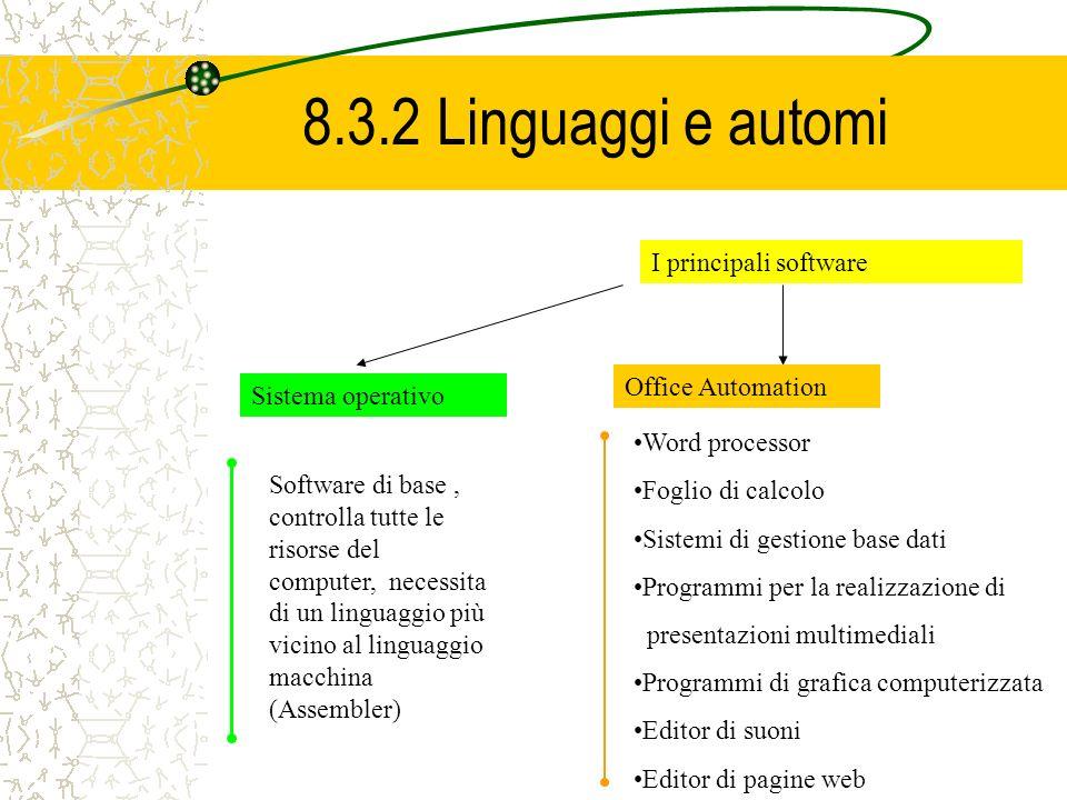 8.3.2 Linguaggi e automi I principali software Sistema operativo Office Automation Word processor Foglio di calcolo Sistemi di gestione base dati Prog