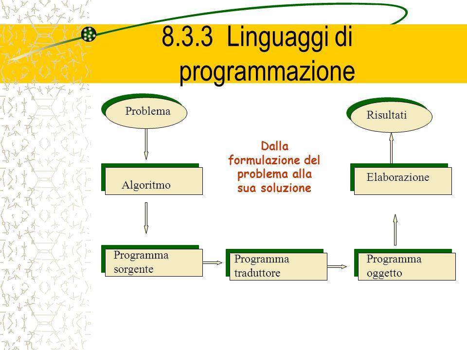 8.3.3 Linguaggi di programmazione Problema Algoritmo Programma sorgente Programma traduttore Programma oggetto Elaborazione Risultati Dalla formulazio