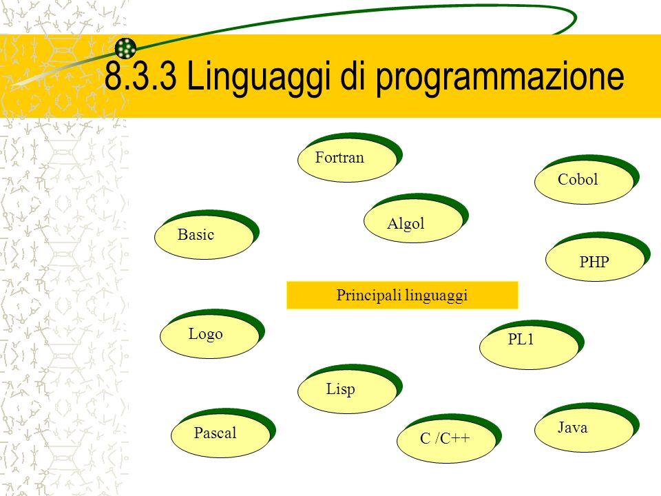8.3.3 Linguaggi di programmazione Principali linguaggi Fortran Algol Cobol Basic Logo Lisp PL1 Pascal C /C++ Java PHP