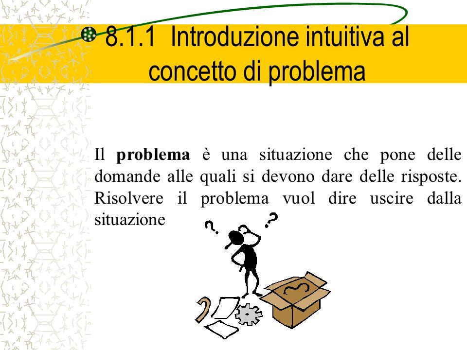 8.1.1 Introduzione intuitiva al concetto di problema Il problema è una situazione che pone delle domande alle quali si devono dare delle risposte. Ris