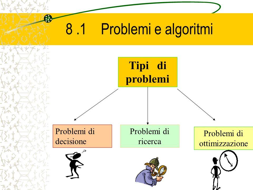 8.1 Problemi e algoritmi Tipi di problemi Problemi di decisione Problemi di ricerca Problemi di ottimizzazione