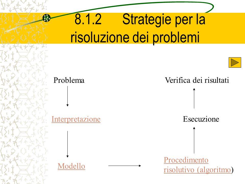 8.1.2b Concetto di modello Modello E uno schema teorico elaborato per rappresentare elementi fondamentali di fenomeni o enti Modelli descrittivi ( riproducono in modo semplice la realtà, senza presupporre luso che ne verrà fatto) Modelli predittivi (danno gli elementi di una situazione per prevederne levoluzione) Modelli prescrittivi ( impongono un particolare comportamento in previsione dellobiet tivo da raggiungere) Modelli simbolici o matematici (danno una rappresentazione astratta mediante un insieme di equazioni che legano le grandezze) Modelli analogici ( danno una rappresentazione fedele della realtà in scala ridotta )
