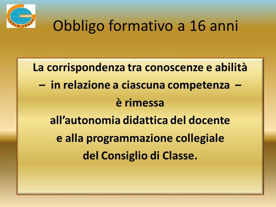 La corrispondenza tra conoscenze e abilità – in relazione a ciascuna competenza – è rimessa allautonomia didattica del docente e alla programmazione collegiale del Consiglio di Classe.