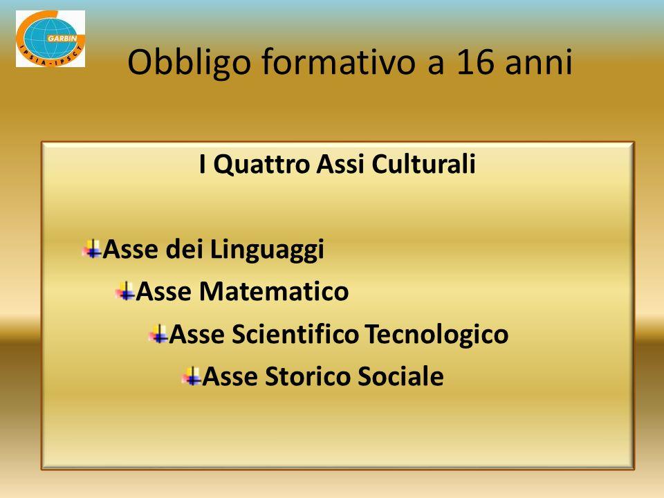 I Quattro Assi Culturali Asse dei Linguaggi Asse Matematico Asse Scientifico Tecnologico Asse Storico Sociale Obbligo formativo a 16 anni
