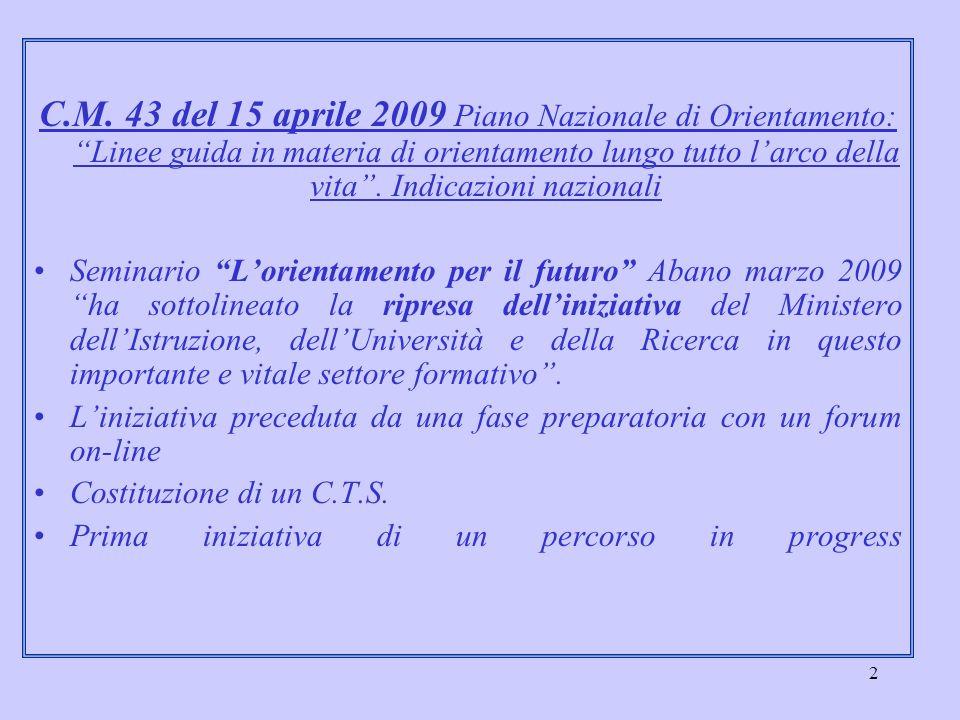 2 C.M. 43 del 15 aprile 2009 Piano Nazionale di Orientamento: Linee guida in materia di orientamento lungo tutto larco della vita. Indicazioni naziona