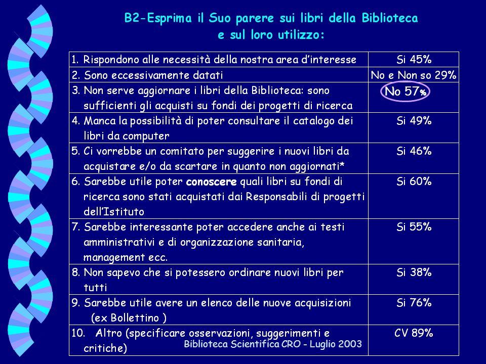Biblioteca Scientifica CRO - Luglio 2003 No 57 %